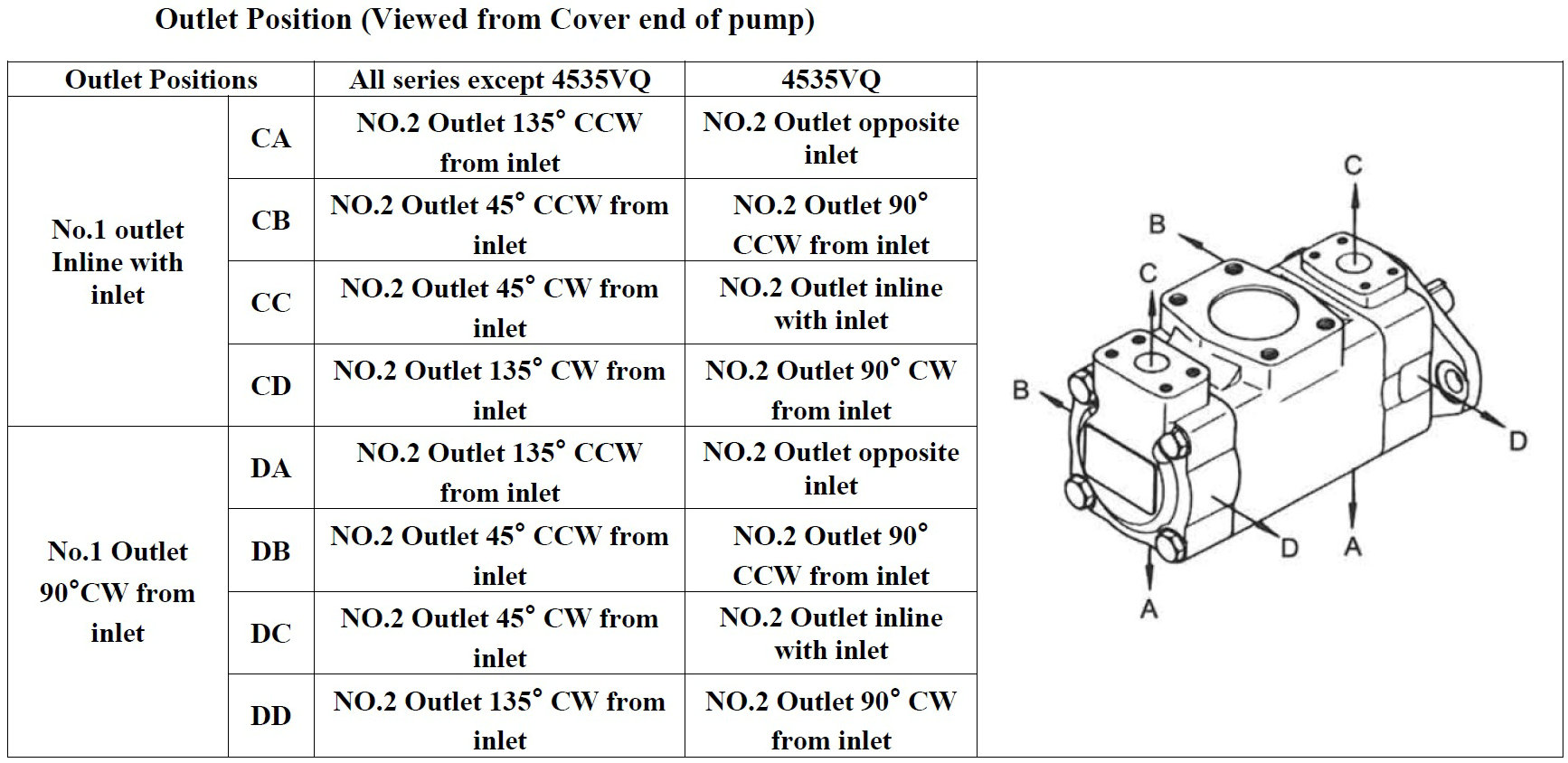 VQ Outlet position2