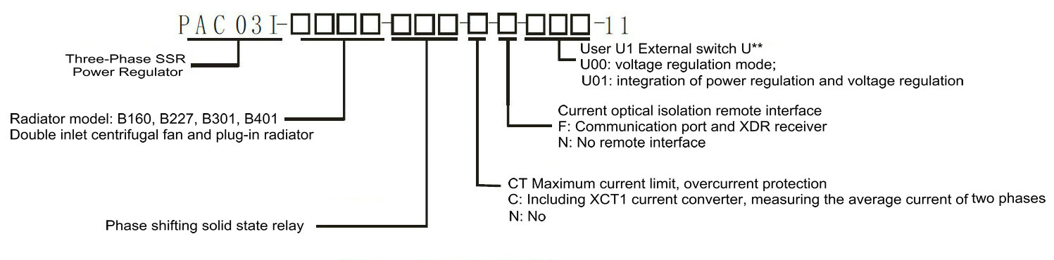 PAC03I Ordering Code